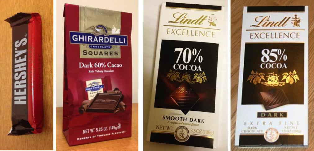 Sex wit a chocolate bar
