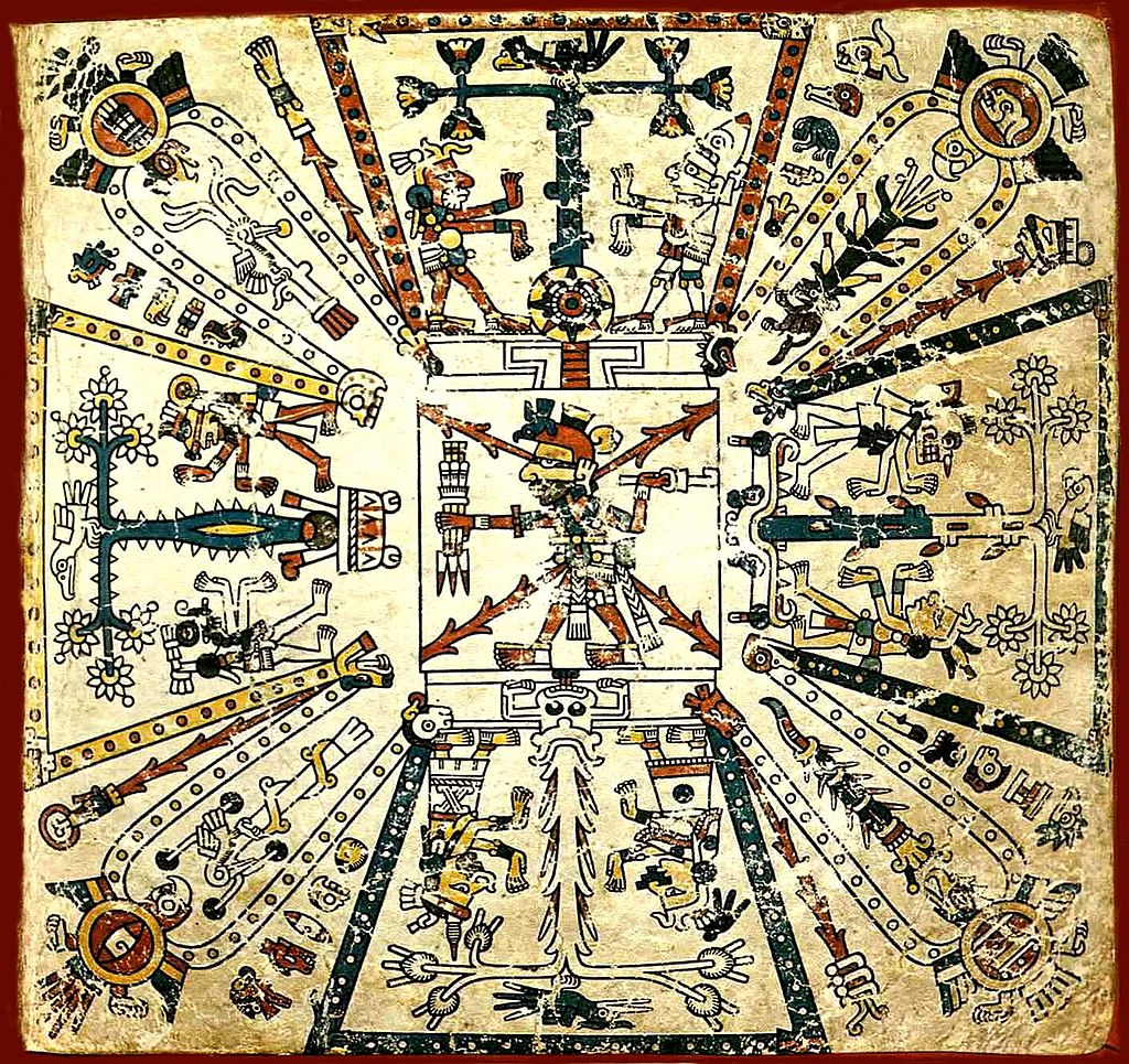 Cacaos ritual significance in aztec culture chocolate class codex biocorpaavc Images