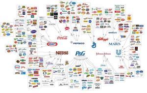 Big Five Chocolate Companies [1]