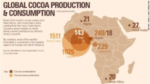 cocoa productin and consumption map