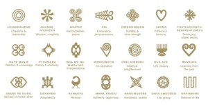 An explanation of the symbols found on Divine chocolate bars