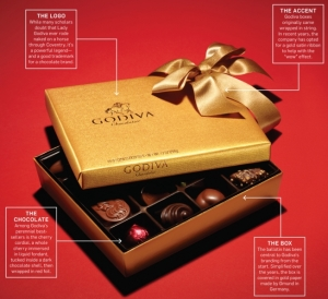 http://www.adweek.com/news/advertising-branding/how-naked-woman-horse-and-family-belgium-created-godiva-chocolate-162826