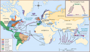 triangular slave trade