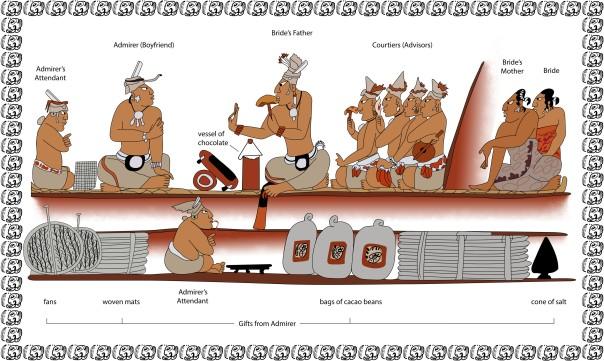 Final Mayan Chocolate vessel Illustration