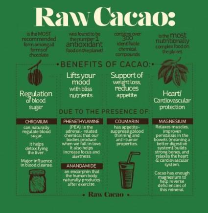 rawcaco_51a0ced5a8f32_w587