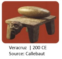 Veracruz 200AD Annotated