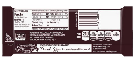 Hershey Dark Chocolate Kisses Nutrition Facts