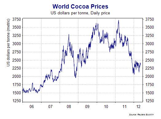 cocoa_may_2012_1
