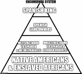 Atlantic essay imagination migration slavery world