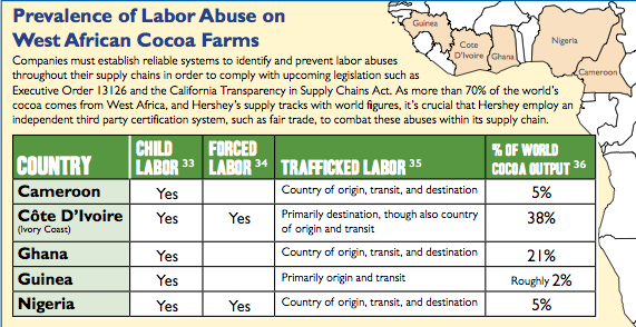 Labor-Abuse-Countries