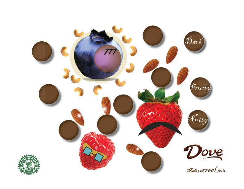 Dove-fruit and nut advert