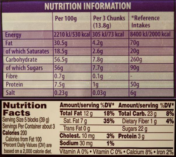 _81762925_nutrition-info