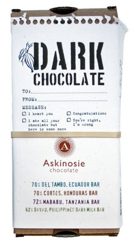Dark Chocolate_Figure1