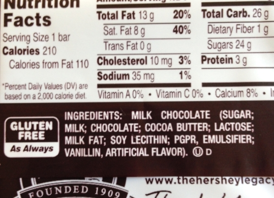 hersheys-chocolate-ingredients