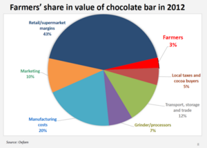 oxfam-chocolate-bar-share_large