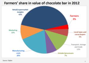 oxfam-chocolate-bar-share_large