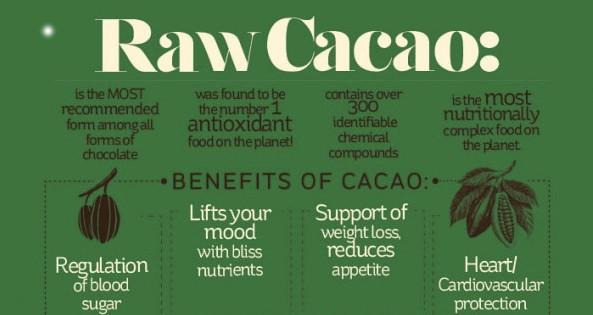 raw-cacao-health-benefits