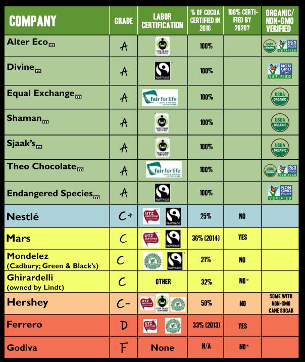 ScorecardFinal