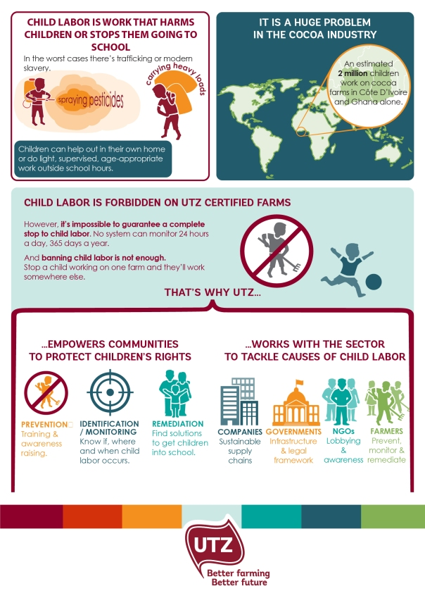 Child-labor-infographic-portrait1