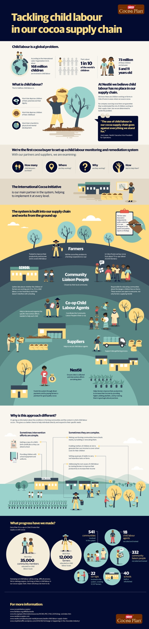 Childlabour-infographic-CP200214-WIP-1.jpg