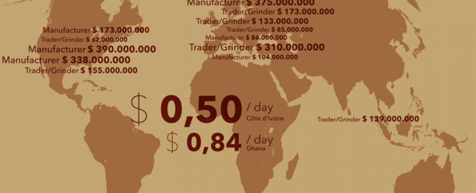 Cocoa Barometer