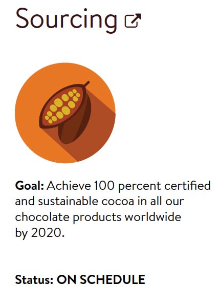 Hershey, Sustainablity Goal
