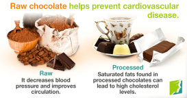 how-does-chocolate-benefit-women-with-heart-disease