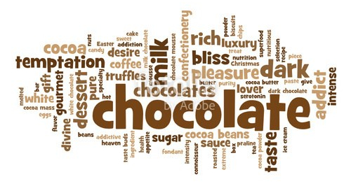ChocolateWordCloud